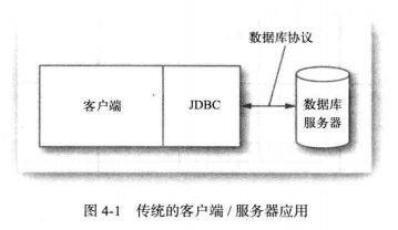 《Java核心技术高级特性》(第四章)