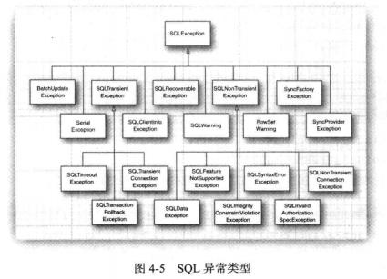 《Java核心技术高级特性》(第四章)(续)