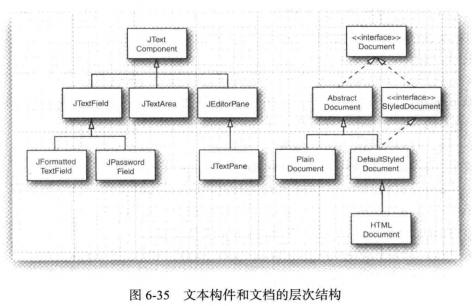 《Java核心技术高级特性》(第六章)(续)