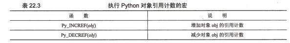 《Python 核心编程 》(第二版)第一部分 Python 核心 第二十二章 续